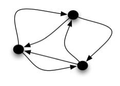 neurons_model